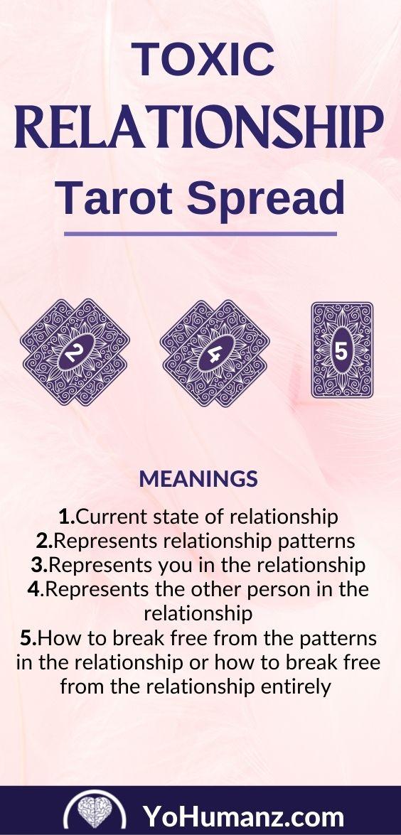 5 card tarot spreads